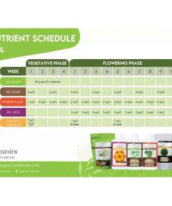 Nutrient Schedule